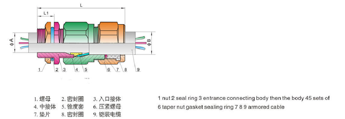SHBDM-7 EXPLOSION-PROOF CABLE CLAMPING SEALING JOINT FOR ARMORED CABLE